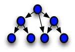 pic81